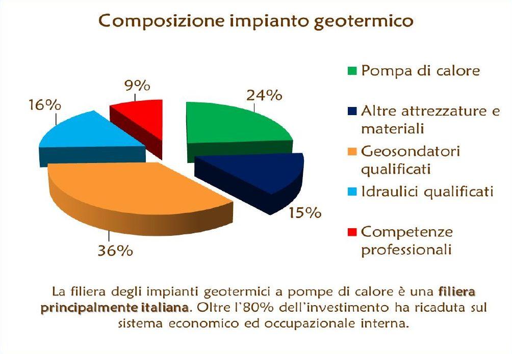 composizione-impianto-geotermico[1]